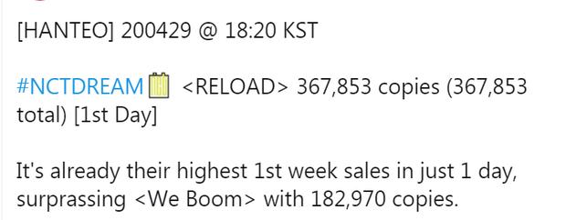 NCT DREAM trở lại trong MV mới với nhan sắc ngày càng trưởng thành nhất là Jaemin, mảng album lăm le vượt EXO chỉ xếp sau BTS - Ảnh 5.
