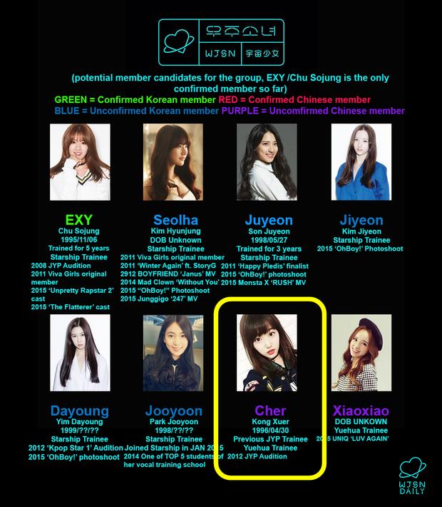 Thí sinh show TXCB được Lisa chú ý: Cựu trainee JYP bạn thân của Tzuyu, từng luyện tập cùng TWICE, suýt debut trong girlgroup chủ lực của JYP? - Ảnh 6.