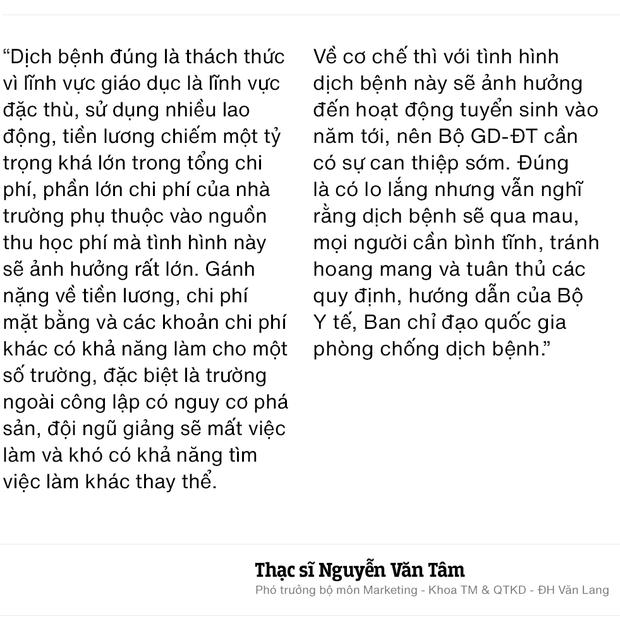 """""""Kỳ nghỉ Tết"""" dài nhất lịch sử của học sinh, sinh viên Việt Nam: Đây là lúc để chúng ta cùng thay đổi và tiến lên - Ảnh 9."""