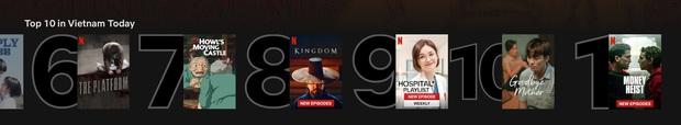 Cập bến Netflix 3 ngày, Thưa Mẹ Con Đi đá bay bom tấn ngoại để lọt top phim được xem nhiều nhất  - Ảnh 2.