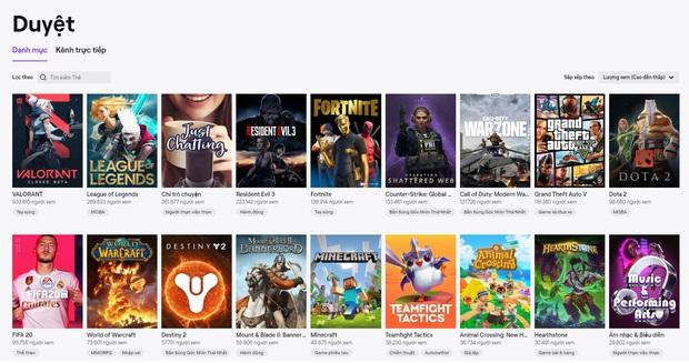Vừa mở cửa thử nghiệm, tựa game Valorant của Riot Games đã thu hút gần 1 triệu người xem trên Twitch - Ảnh 1.