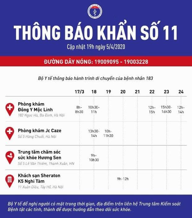 Bộ Y tế thông báo khẩn: Tìm người từng đến 4 địa điểm ở Hà Nội liên quan đến bệnh nhân 183 - Ảnh 2.