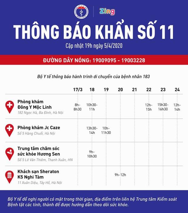 Bộ Y tế thông báo khẩn tìm người từng đến 4 địa điểm ở Hà Nội liên quan đến bệnh nhân 183 - Ảnh 2.
