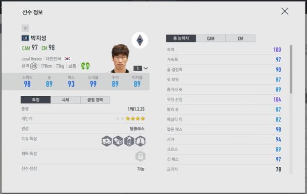 FIFA Online 4: Đây là những cầu thủ hot nhất của mùa Loyal Heroes (LH) giá trị cực cao, game thủ nên biết để sắm sửa đội hình! - Ảnh 5.
