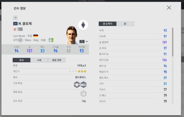 FIFA Online 4: Đây là những cầu thủ hot nhất của mùa Loyal Heroes (LH) giá trị cực cao, game thủ nên biết để sắm sửa đội hình! - Ảnh 7.