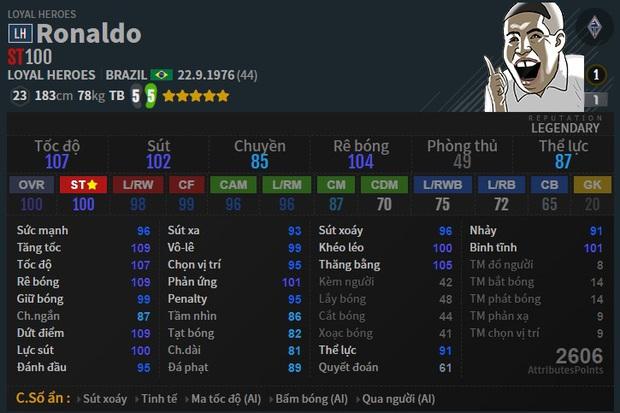 FIFA Online 4: Đây là những cầu thủ hot nhất của mùa Loyal Heroes (LH) giá trị cực cao, game thủ nên biết để sắm sửa đội hình! - Ảnh 10.