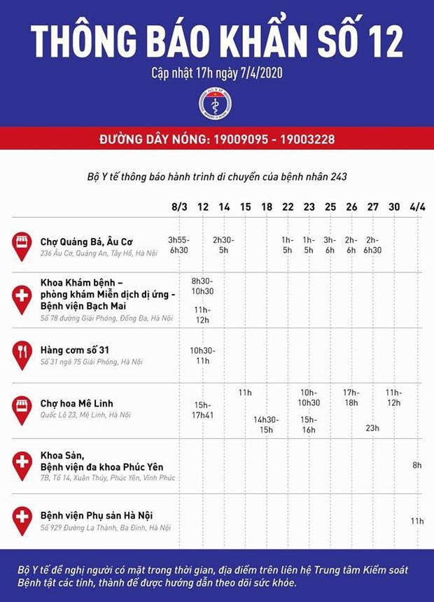 Bộ Y tế phát thông báo khẩn về lịch trình phức tạp của BN243: Đi giao hoa ở chợ, đi ăn giỗ, dự đám cưới - Ảnh 1.