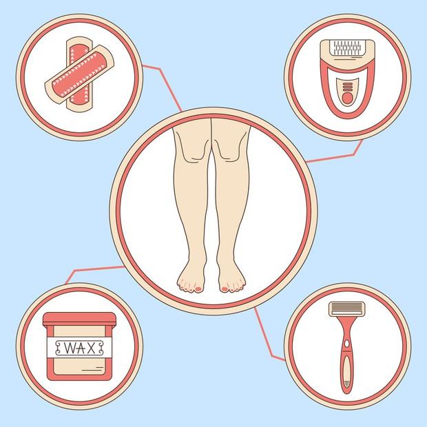 Ở nhà tự wax lông, cẩn thận với những hành động tẩy lông sai cách khiến làn da dễ bị tổn thương - Ảnh 1.