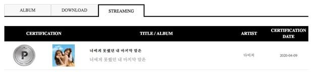 BTS đạt chứng nhận triệu bản nhân 4, là nghệ sĩ Hàn đầu tiên bán 20 triệu album trên Gaon; IZ*ONE phá kỉ lục của TWICE để dẫn đầu các girlgroup - Ảnh 5.
