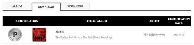 BTS đạt chứng nhận triệu bản nhân 4, là nghệ sĩ Hàn đầu tiên bán 20 triệu album trên Gaon; IZ*ONE phá kỉ lục của TWICE để dẫn đầu các girlgroup - Ảnh 4.