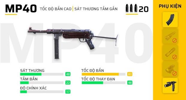 Free Fire: 5 combo súng tuyệt vời mà mọi game thủ đều nên thử  - Ảnh 2.
