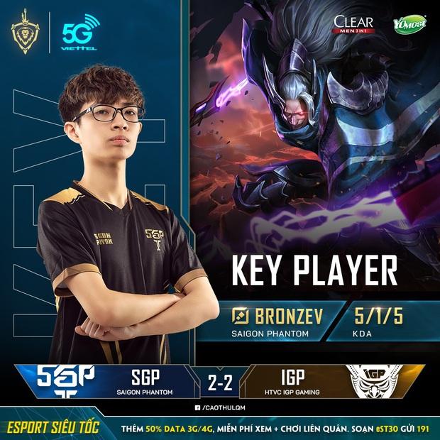 Bâng thi đấu xuất sắc nhưng BronzeV là sự khác biệt giúp Saigon Phantom lật kèo IGP, thách thức đương kim vô địch Team Flash - Ảnh 3.