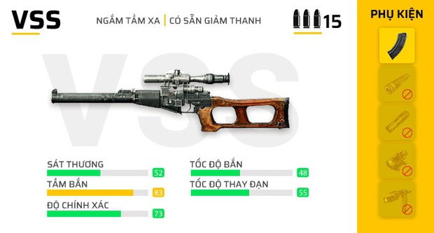 Free Fire: 5 combo súng tuyệt vời mà mọi game thủ đều nên thử  - Ảnh 7.
