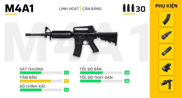Free Fire: 5 combo súng tuyệt vời mà mọi game thủ đều nên thử  - Ảnh 8.