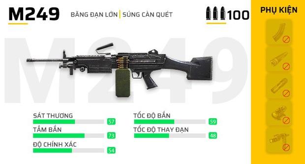 Free Fire: 5 combo súng tuyệt vời mà mọi game thủ đều nên thử  - Ảnh 9.
