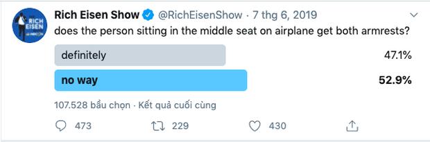 Người ngồi ghế giữa trên máy bay có nên sở hữu cùng lúc 2 tay vịn? Câu hỏi tuy đơn giản nhưng lại khiến dân mạng tranh cãi không hồi kết! - Ảnh 3.