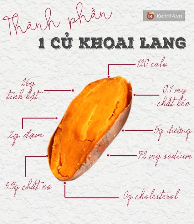 Sao Hàn rất chuộng ăn khoai lang để giảm cân nhưng bạn cần nhớ kỹ mấy điều này khi ăn thì mới có kết quả tốt - Ảnh 7.