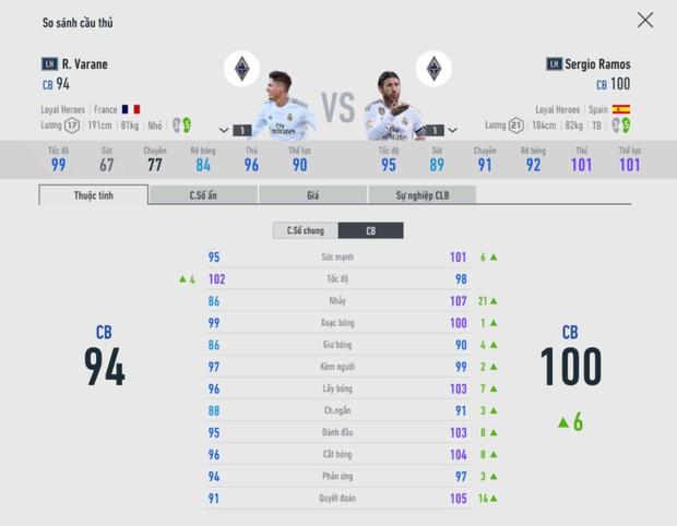 FIFA Online 4: Học Hiếu Hakumen dựng đội hình trong mơ - Team color Real Madrid - Ảnh 8.