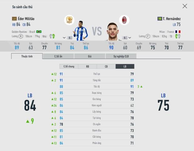 FIFA Online 4: Học Hiếu Hakumen dựng đội hình trong mơ - Team color Real Madrid - Ảnh 9.