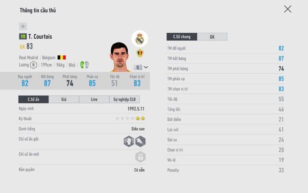 FIFA Online 4: Học Hiếu Hakumen dựng đội hình trong mơ - Team color Real Madrid - Ảnh 10.