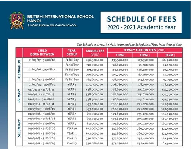 Học phí các trường quốc tế ở Hà Nội: Hàng trăm triệu đồng mỗi năm, cao nhất lên đến 730 triệu! - Ảnh 2.