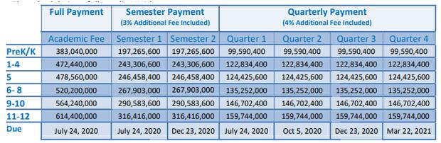 Học phí các trường quốc tế ở Hà Nội: Hàng trăm triệu đồng mỗi năm, cao nhất lên đến 730 triệu! - Ảnh 4.