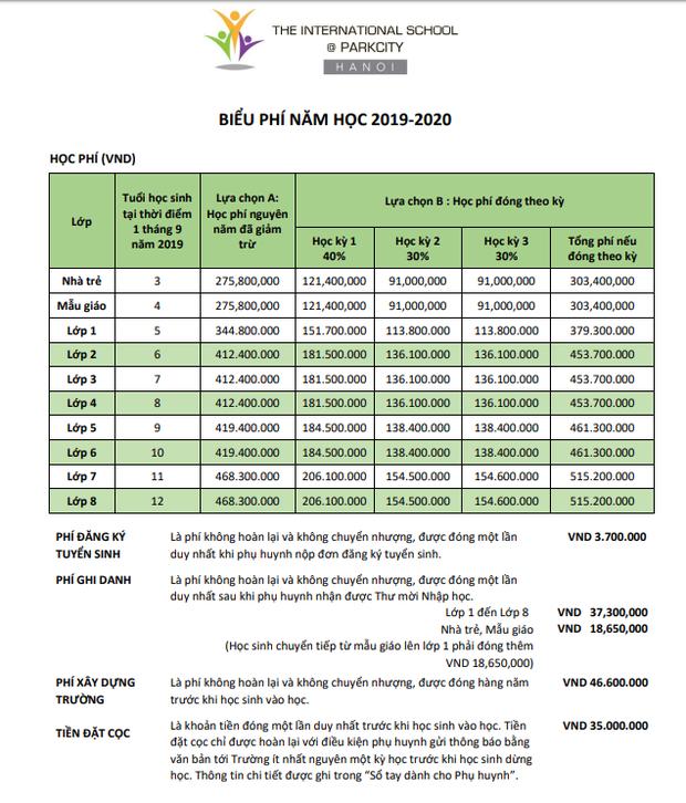 Học phí các trường quốc tế ở Hà Nội: Hàng trăm triệu đồng mỗi năm, cao nhất lên đến 730 triệu! - Ảnh 3.