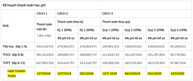 Học phí các trường quốc tế ở Hà Nội: Hàng trăm triệu đồng mỗi năm, cao nhất lên đến 730 triệu! - Ảnh 8.