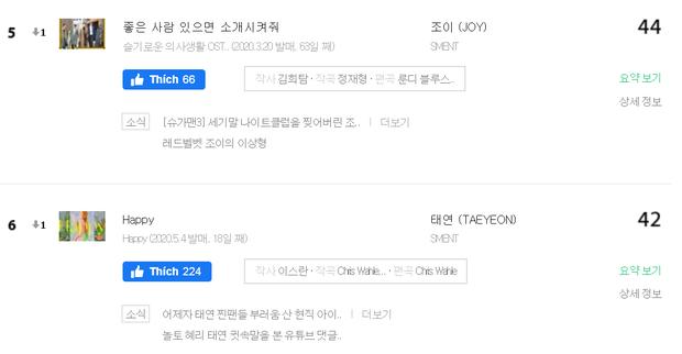 Thành viên Red Velvet im im mà hiểm: OST 2 tháng trước hạng cao hơn cả Taeyeon, hứa hẹn gây khó dễ cho nhóm nhỏ Irene - Seulgi sắp debut - Ảnh 3.