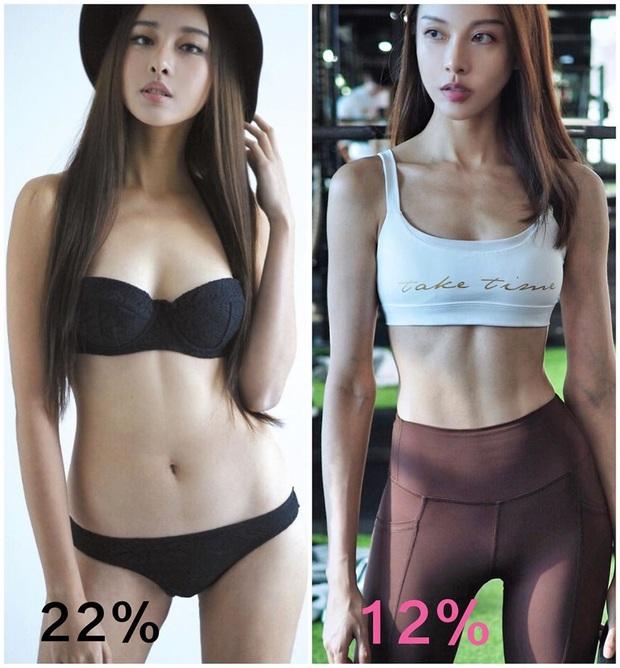 Hot girl số 1 Malaysia chia sẻ bí quyết lấy lại thân hình thắt đáy lưng ong khi giảm từ 52kg xuống 45kg - Ảnh 4.