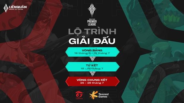 Liên Quân Mobile: Garena tổ chức giải đấu online quốc tế với tiền thưởng lên đến 8,1 tỷ đồng, Việt Nam có 4 đội tham dự! - Ảnh 2.