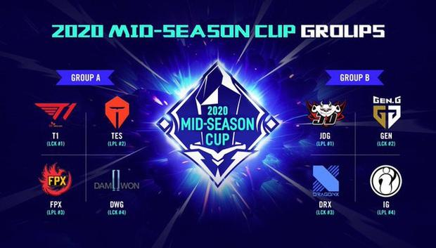 Lịch thi đấu 2020 Mid-Season Cup: Khởi tranh ngày 28/5, T1 đụng độ FunPlus Phoenix ngay trận khai màn - Ảnh 1.