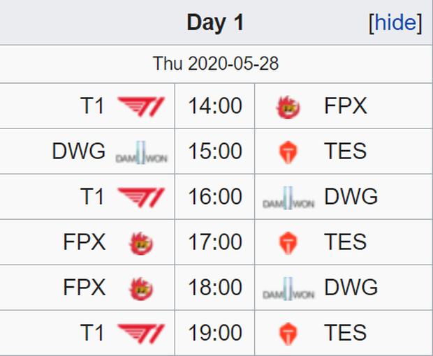 Lịch thi đấu 2020 Mid-Season Cup: Khởi tranh ngày 28/5, T1 đụng độ FunPlus Phoenix ngay trận khai màn - Ảnh 4.