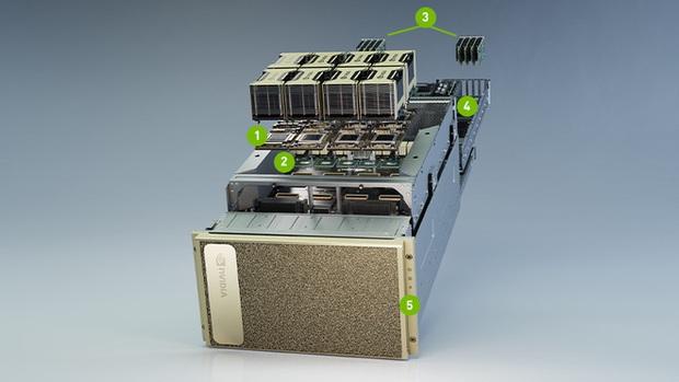 VinAI đầu tư siêu máy tính để đẩy mạnh công cuộc nghiên cứu trí tuệ nhân tạo - Ảnh 1.