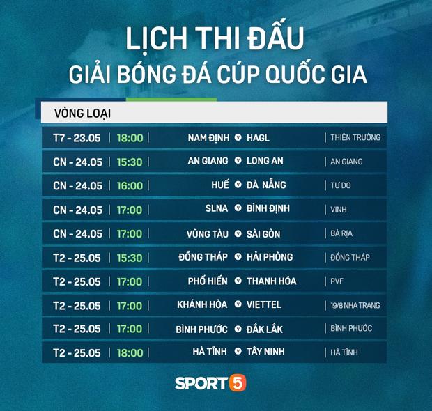CLB Nam Định hạ thuyết phục HAGL 2-0 trong ngày bóng đá Việt Nam chính thức trở lại - Ảnh 6.