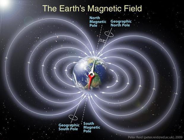 Những thay đổi lớn đang diễn ra bên trong lòng Trái Đất khiến cực từ phía bắc di chuyển dần về phía Siberia - Ảnh 1.
