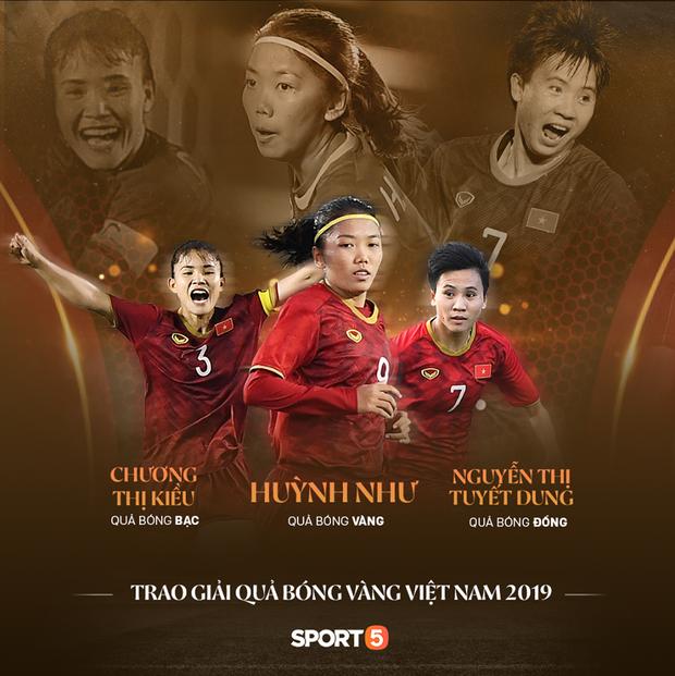 Vượt qua đàn em Quang Hải, Hùng Dũng giành Quả Bóng Vàng Việt Nam 2019 - Ảnh 3.