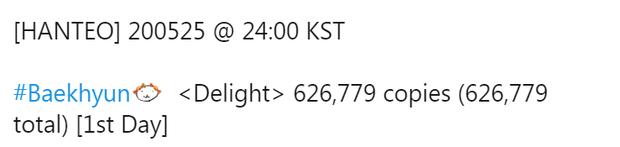 Baekhyun đại chiến IU mảng nhạc số, thành tích album vượt cả EXO chỉ xếp sau BTS thậm chí còn phá kỉ lục 17 năm của cựu nghệ sĩ YG - Ảnh 4.