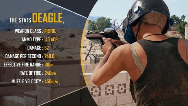 Hiểu rõ về Desert Eagle - Khẩu súng lúc được thèm muốn nhất trong PUBG Mobile - Ảnh 2.