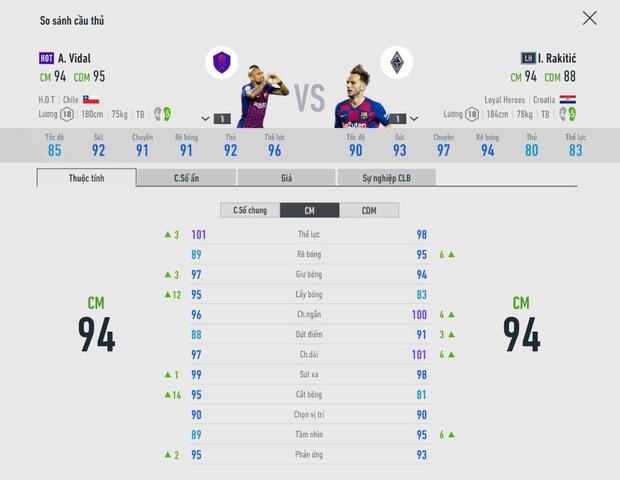 Nhà vô địch FIFA Online 4 hướng dẫn xây dựng đội hình Barca ngon bổ rẻ, game thủ không thể bỏ qua! - Ảnh 5.