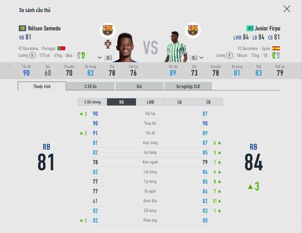 Nhà vô địch FIFA Online 4 hướng dẫn xây dựng đội hình Barca ngon bổ rẻ, game thủ không thể bỏ qua! - Ảnh 8.