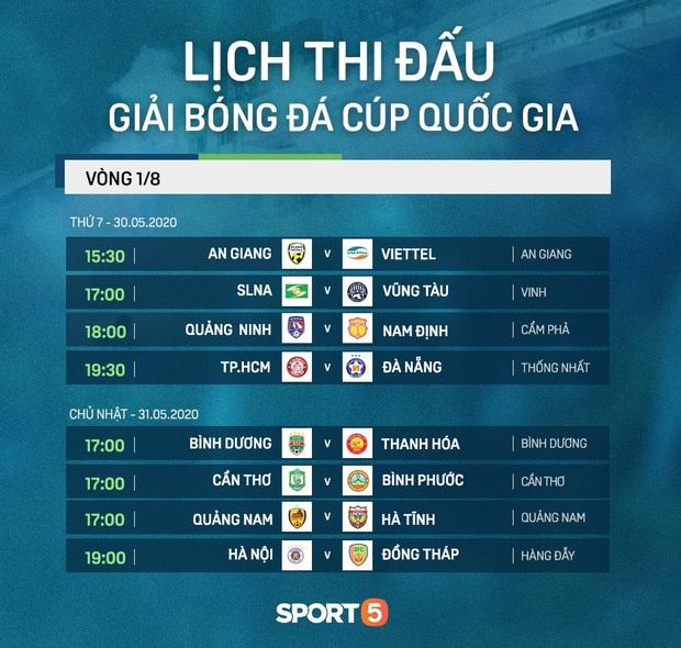 Lịch thi đấu vòng 1/8 Cúp Quốc gia 2020: Thủ đô chào đón bóng đá trở lại, tâm điểm Công Phượng đấu Đức Chinh  - Ảnh 1.
