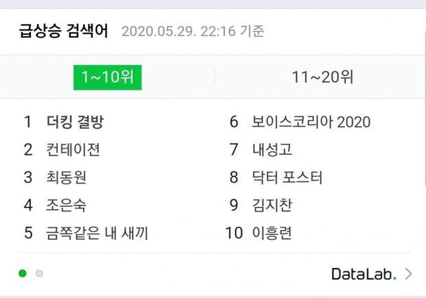 Quân Vương Bất Diệt leo thẳng top 1 tìm kiếm xứ Hàn vì không chiếu, phim tuyên truyền Covid-19 nhanh chóng thế chỗ sau 1 tiếng - Ảnh 1.