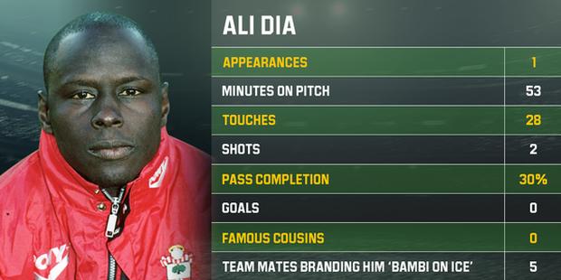 Ali Dia và cú lừa kinh điển trong lịch sử Ngoại hạng Anh, khi ra sân 53 phút mà không biết chơi bóng - Ảnh 4.