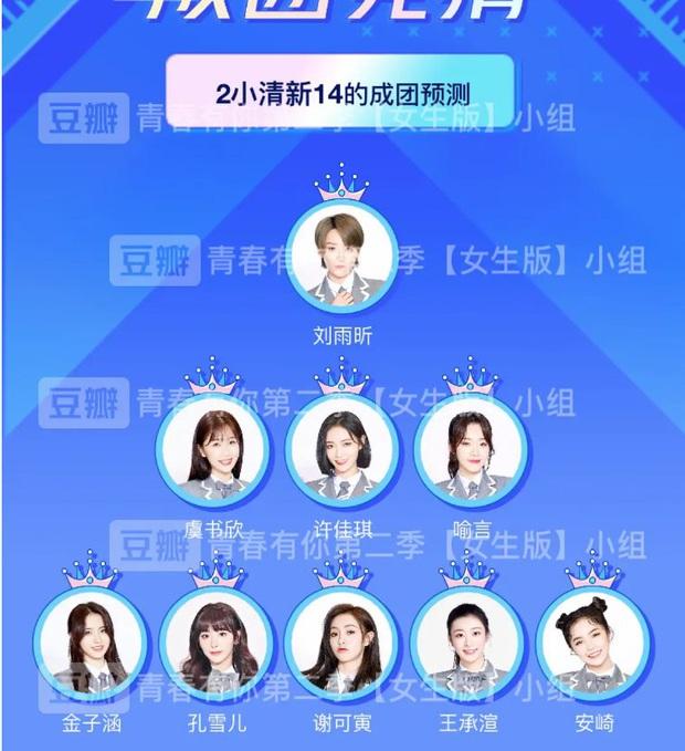 Xôn xao tấm hình rò rỉ top 9 debut TXCB trước đêm chung kết, netizen từ chối tin vì Triệu Tiểu Đường mất hút và được thay thế bởi thí sinh khác - Ảnh 1.