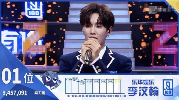 Lưu Vũ Hân đạt hơn 17 triệu vote vẫn ít hơn Thái Từ Khôn và thua gấp 10 lần top 2 Sáng tạo 101 - Ảnh 2.
