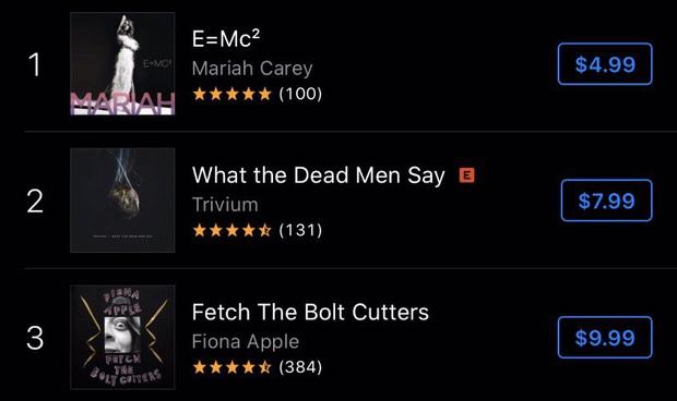 Fan hoang mang khi các album xưa xửa xừa xưa của Britney Spears, Madonna, Mariah Carey,... bất ngờ đoạt #1 iTunes Mỹ, lí do khiến ai cũng té ngửa - Ảnh 4.