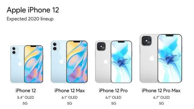 Lộ bảng giá iPhone 12: Mức giá khởi điểm còn ngon nghẻ hơn cả iPhone 11? - Ảnh 1.