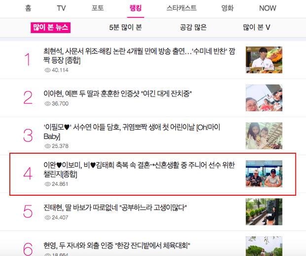 Giữa lúc Kim Tae Hee dính bê bối trốn thuế, em trai lên top Naver vì khoe cuộc sống tân hôn sang chảnh - Ảnh 3.