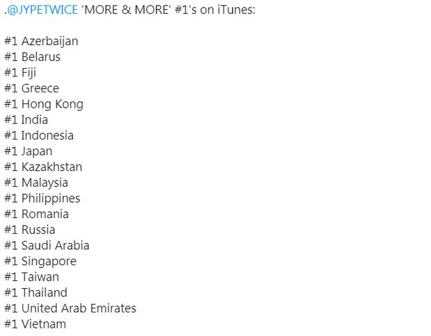 TWICE bị chê MV mới vì không như mong đợi, bù lại nhạc được khen bắt tai nên vượt luôn ITZY và phá kỉ lục IZ*ONE năm 2020 - Ảnh 8.